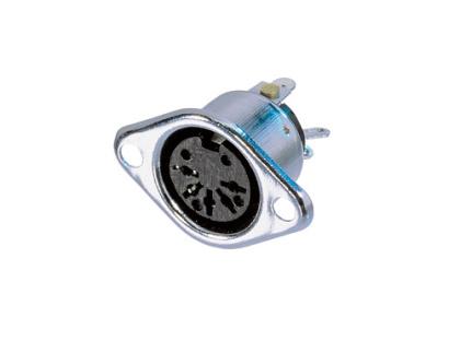Neutrik-REAN DIN Chassis Connectors.  NYS324