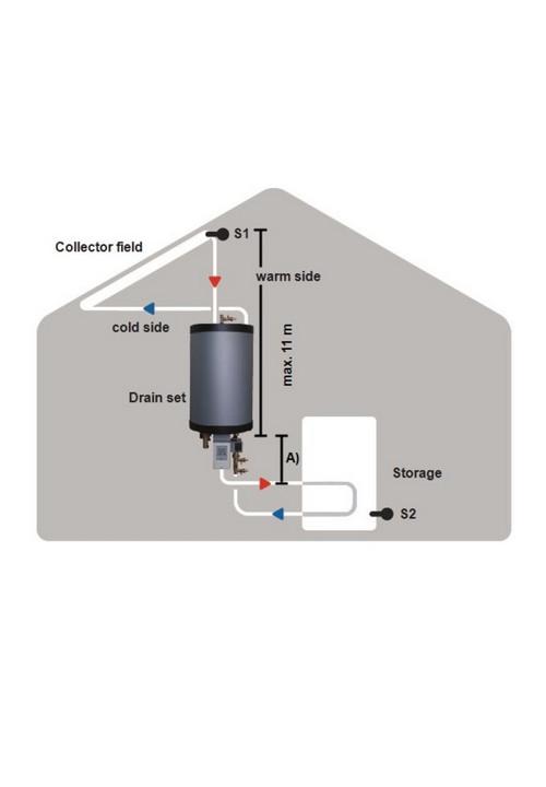 Sorel Leegloopsysteem 40L met PWM pomp en MTDC besturing