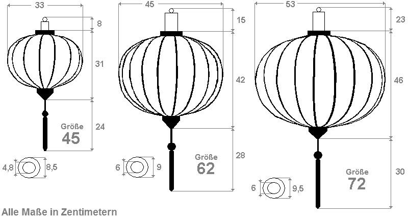 Die Dimensionen der Laterne in Form eines Globus