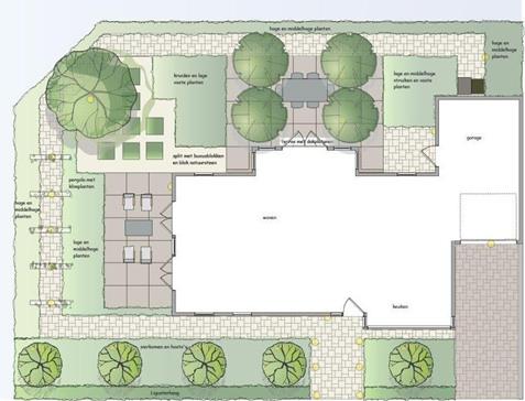 maak indien mogelijk gebruik van de ontwerptekening van de tuin geef in ieder geval de belangrijkste punten van de tuin op schaal weer