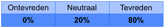 Survey-communicatie-telefoon2.png