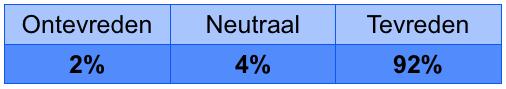 Survey-producten-kwaliteit.png