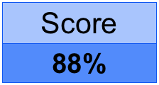 Survey-score-88.png