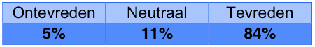 survey-kwaliteit-informatie.png