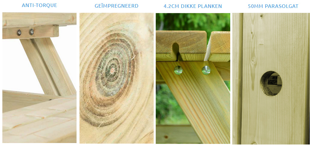 picknicktafel referenties