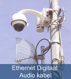 ethernet-digitaal-audio-kabel van groothandel tasker bestellen