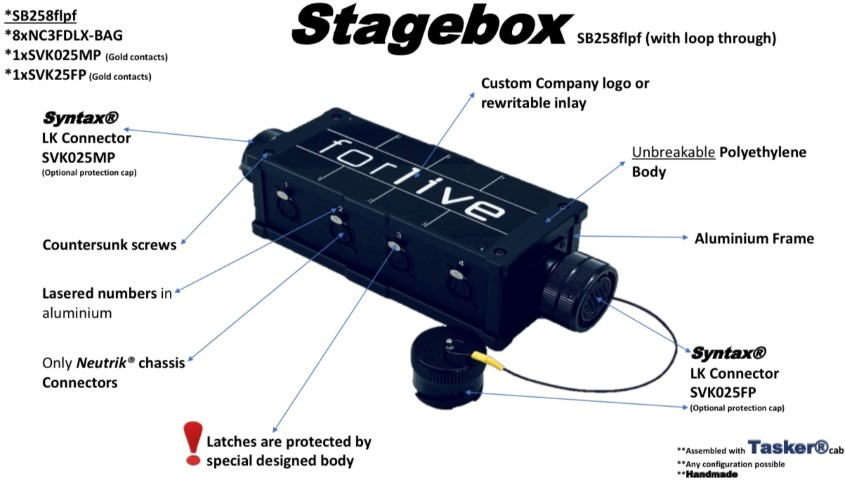 Tasker®Live Stagebox - Breakoutbox Geïnstalleerd  Neutrik® 8 NC3FDLX - Syntax® 1 MP + FP connectors en Tasker®kabel. Artikel SB258FPLF