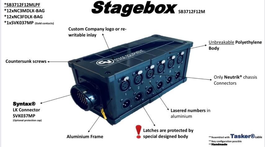 Tasker®Live Stagebox   Geïnstalleerd  Neutrik® 12 NC3FDLXBAG - 12 NC3MDLXBAG - Syntax® MP  connectors en Tasker®kabel. Artikel SB3712F12M