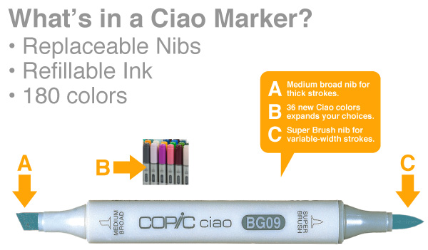Marker-Feature-Ciao.jpg