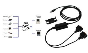 EXSYS USB 2,0-2 x RS232 adapter kabellengte: 2 m