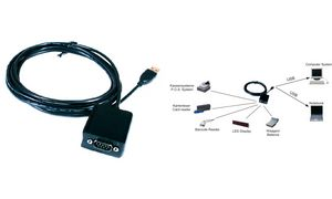 EXSYS USB 1.1 - RS232           adapterkabel, Profilic chipset