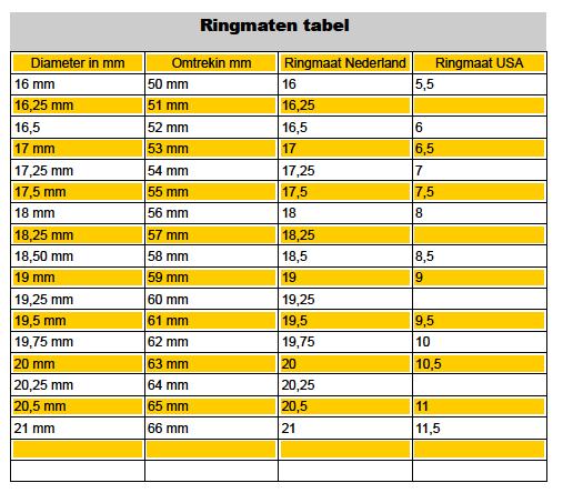 ringmaat-tabel.png