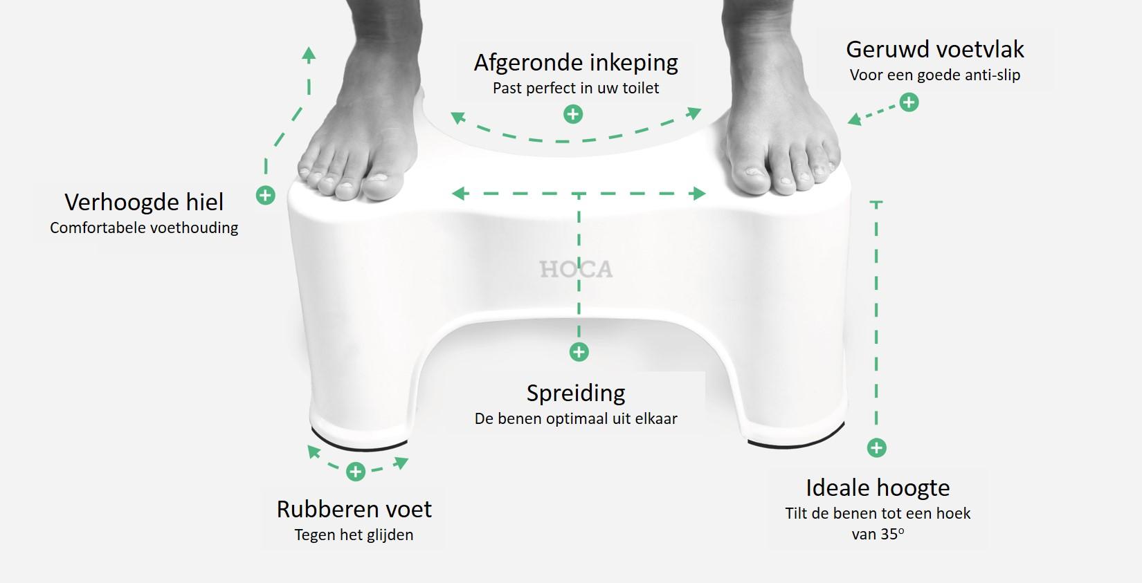 uitleg van de kenmerken van de toiletkruk van HOCA